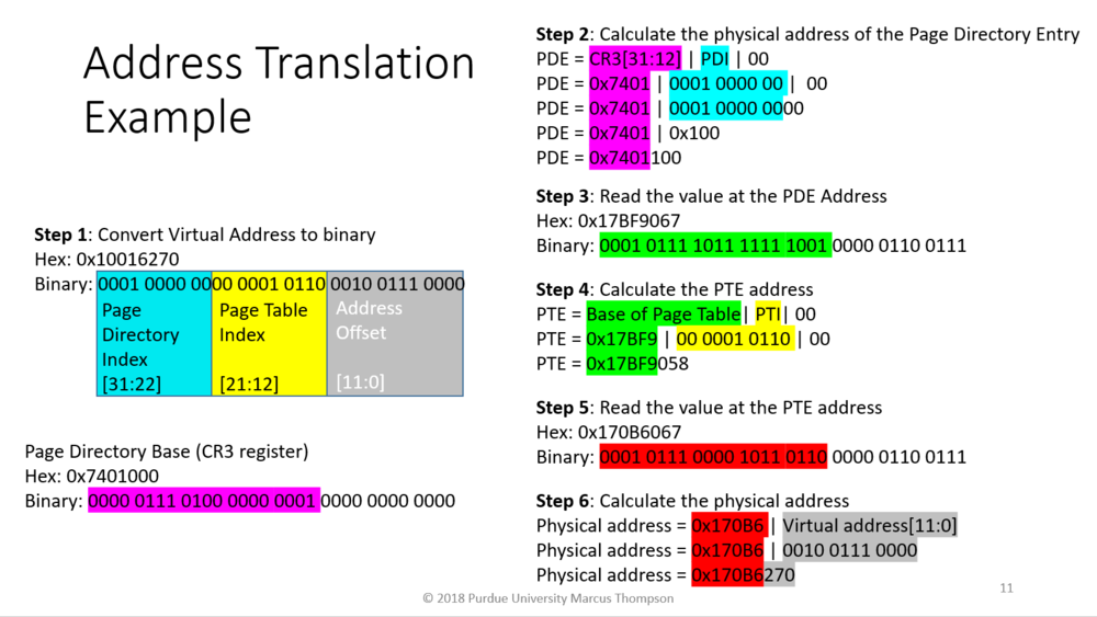 Address Translation Example