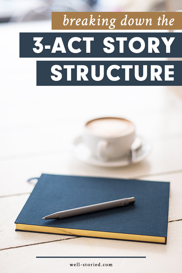 Are you ready to discover the power of story structure? Overcome the overwhelm of plotting and planning your novel with the 3-Act Story Structure today!