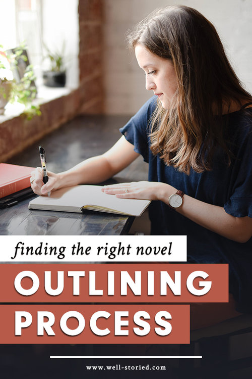 My Outlining Process: How I Prepare to Draft My Novels