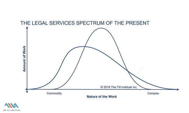 Specturm-Present-Article-201803261623.jpg