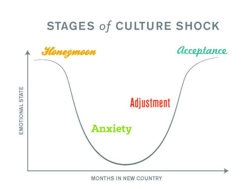 culture-shock.jpg