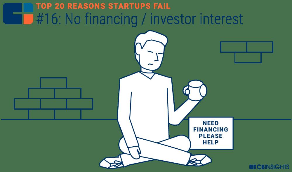 16-financing.png
