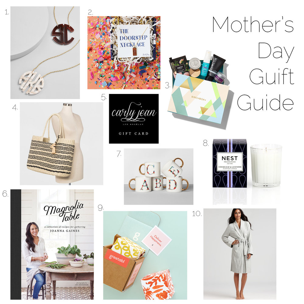 Mother's Day Gift Guide 2018 numbers.jpg