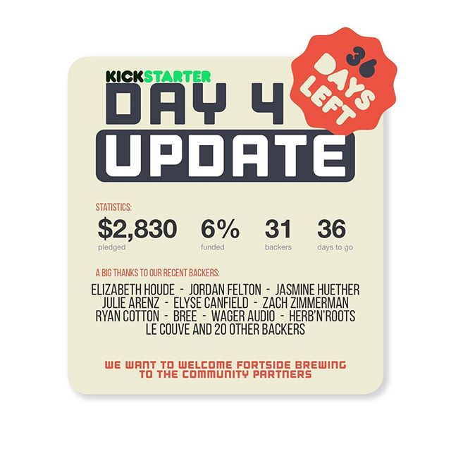 DAY 4 UPDATE: We are so happy to see the momentum growing steady. 4 days in and we are already 6% funded!!! With only 36 days left in the @kickstarter we will need to keep going strong. There are only 8 days left to get the Early Bird special on our Thirsty Thursdays here at the park. That is beer for a whole year 😱🍻🍺🍺🍺 We want to thank all of our backers for their support. It feels so amazing to know people believe in our vision, and want to see it happen. Special thanks for the new business support from @herbnrootsco @wageraudio Le Couve and @fortsidebrewing