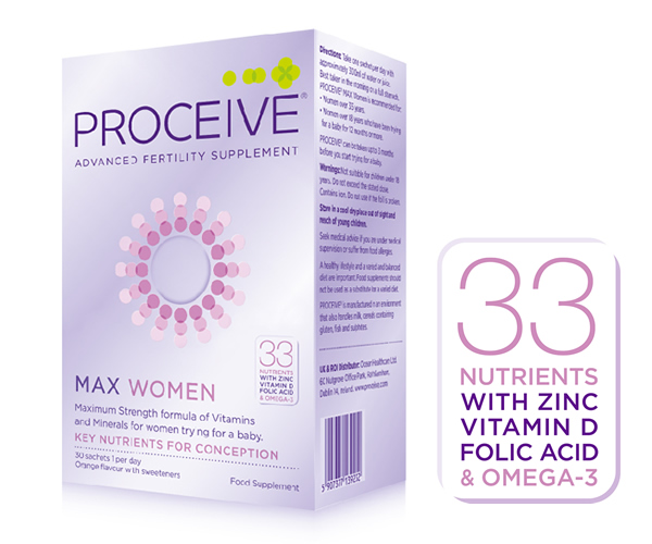 Proceive Fertility Supplements for Women - Max - with 33 Nutrients