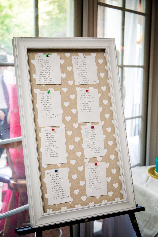 VALLEY GREEN INN WEDDING PHOTOS - 095.jpg