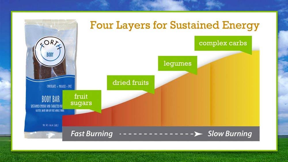 four-layers-02.jpg
