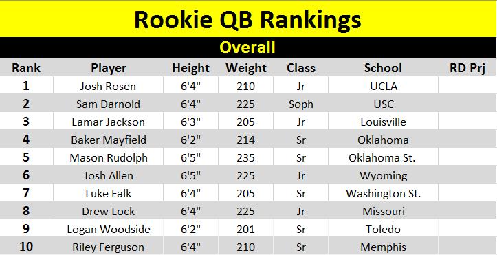 Rookie QB rankings.PNG