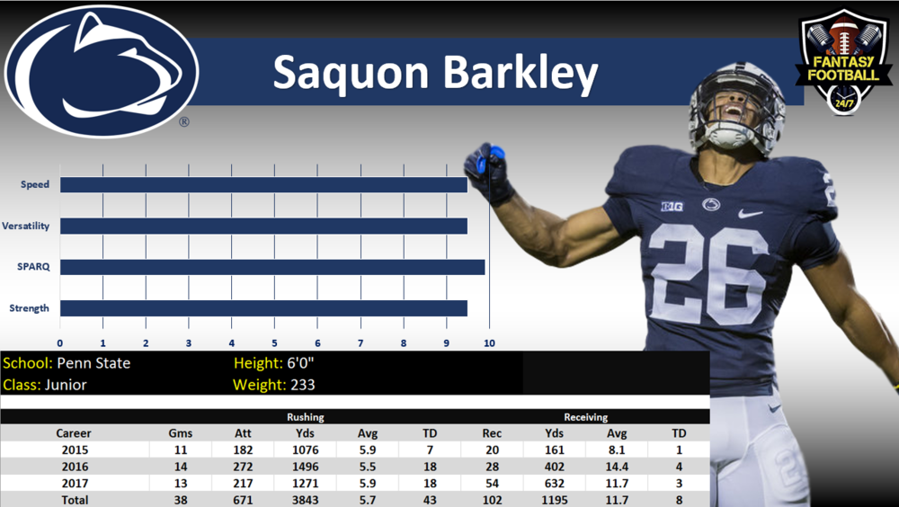 barkley graph.PNG