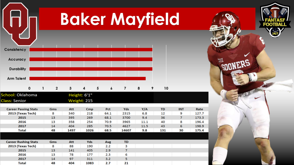 mayfield graph.PNG