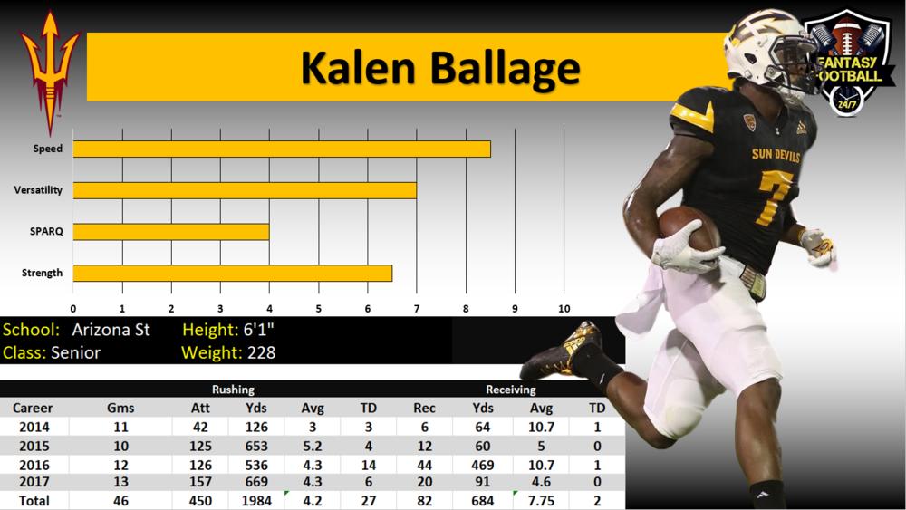Ballage graph.PNG