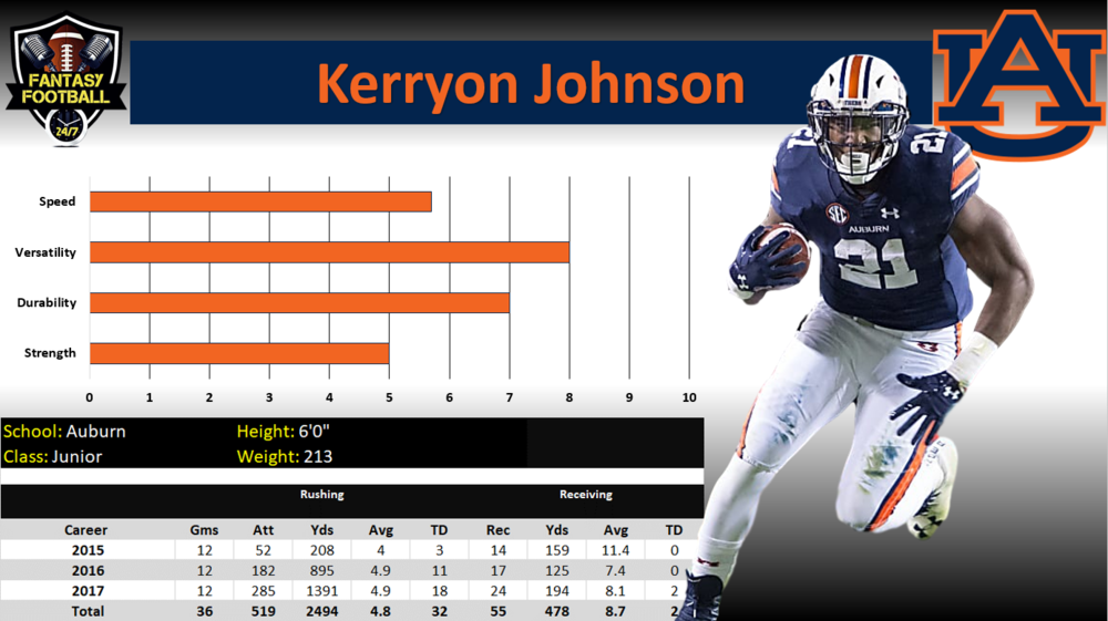 k johnson graph.PNG