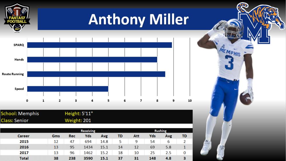 a miller graph.PNG