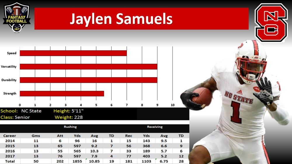 J Samuels graph.PNG