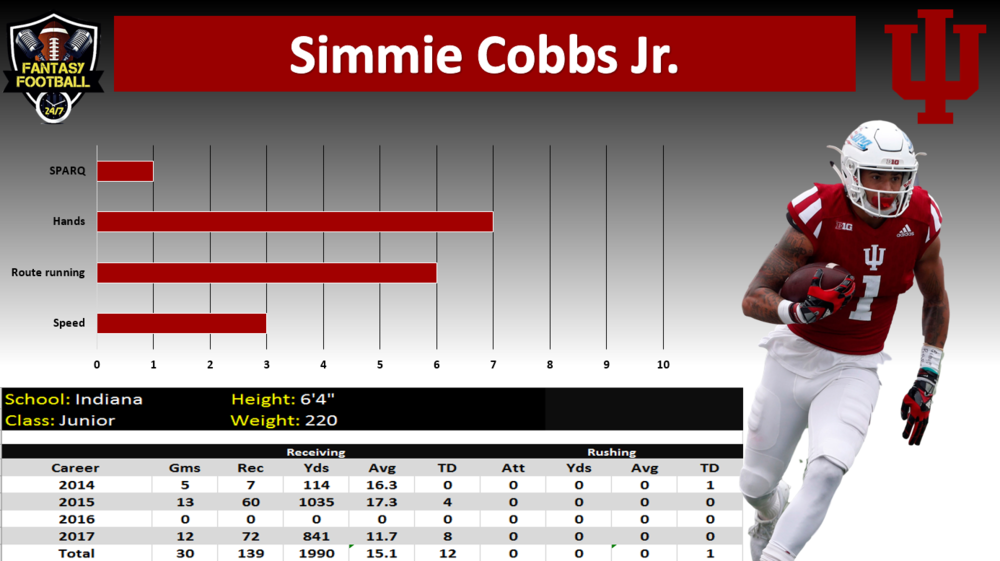 cobbs graph.PNG