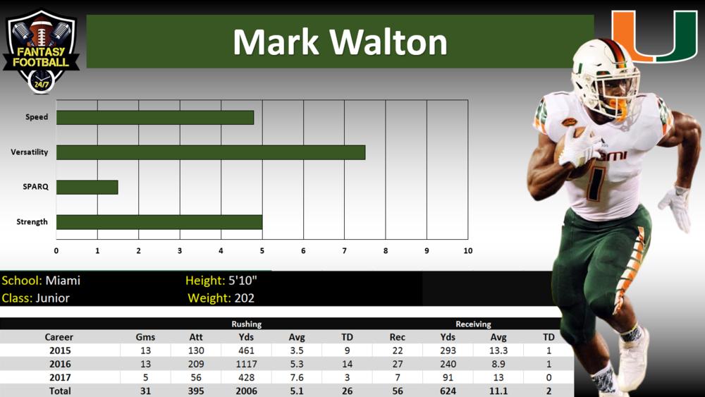 walton graph.PNG