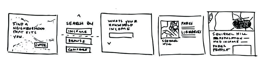 Find a hood that fits you_narrative@2x-100.jpg