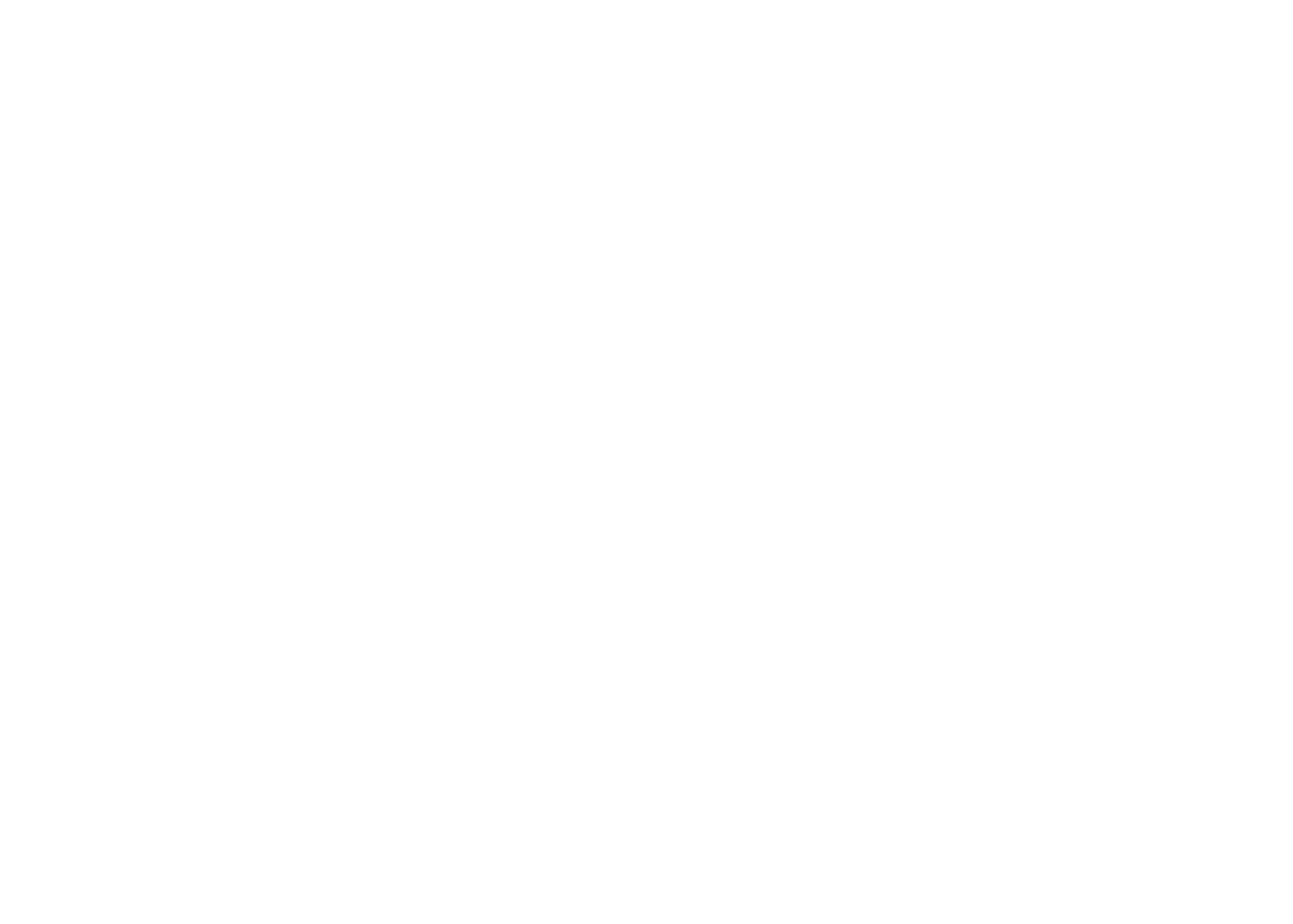 Hunger 2 Hope