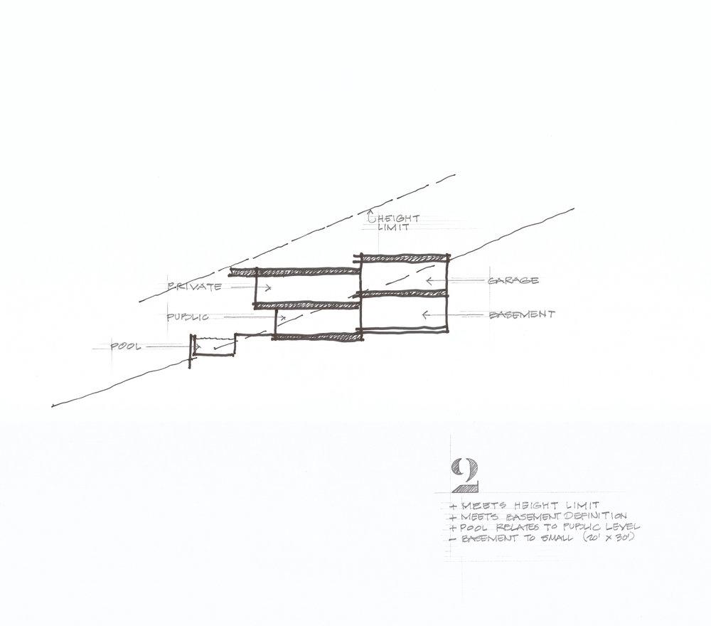 SANA diagram 2_1.jpg