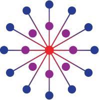 SDP-Icon.jpg