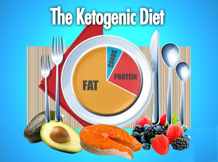 KetogenicDiet-1024x760-resized.jpg