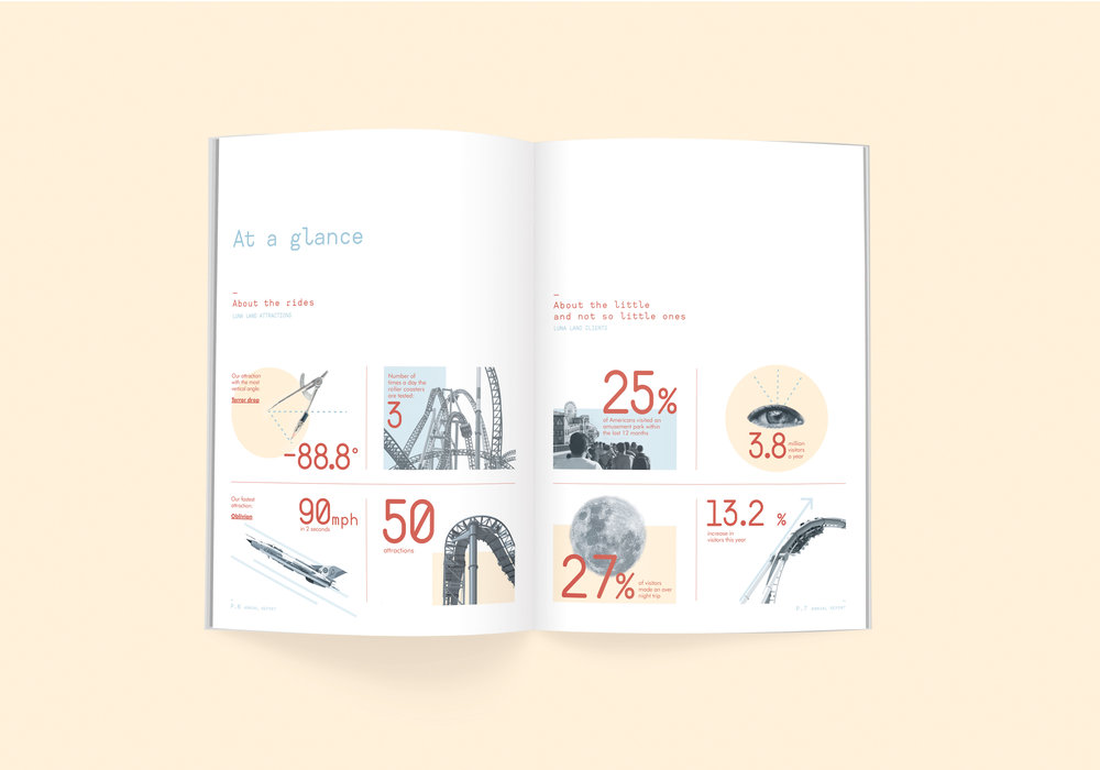 : Editorial Design : Typesetting : Infographics