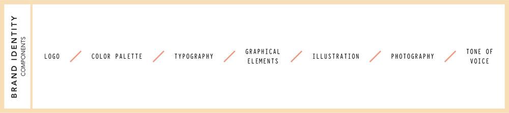 Brand identity.jpg