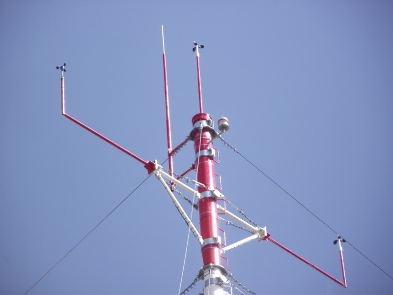 Wind Measure Campaigns