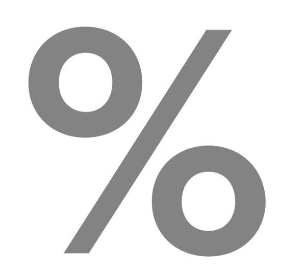 The percent of recurring value lost -