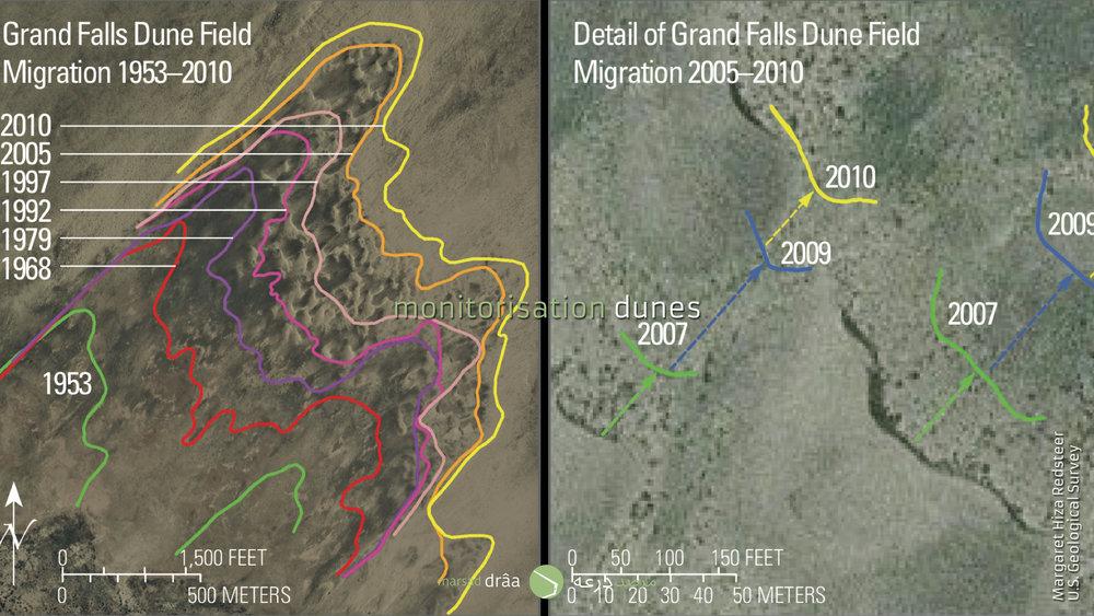 Il est fondamental de faire un suive et analyse du comportement des dunes. Normalement la monitorisation des dunes se fait avec des images aériennes et avec des stations sur place qui mesurent la forme, la position, la vitesse du vent et toute une série de paramètres qui, par la suite, permettront de proposer des solutions. Malheureusement sur cette région il n'y a pas des données.