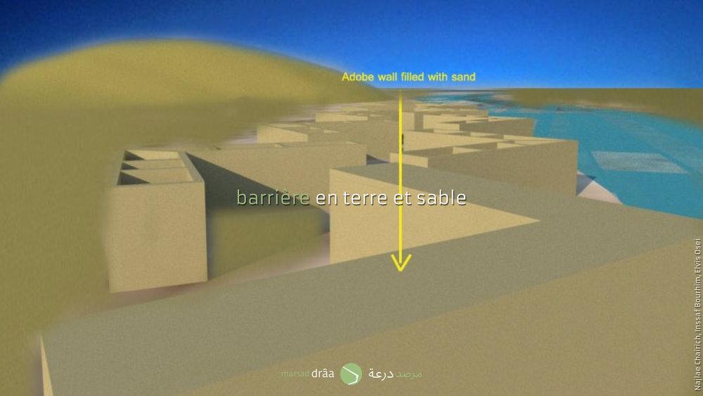 Pour la construction des maisons et de la muraille, on utilisera aussi le sable qui se trouve dans la parcelle.