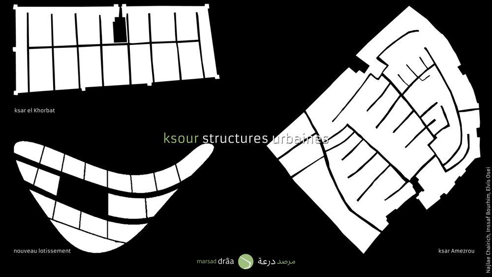 Les étudiants ont comparé quelques ksour, Tinejdad, Amezrou, Beni Zoli... et ils ont proposé une structure spatiale similaire mais adaptée à la forme du bâtiment, bâtiment qui s'adaptait à la forme des barkhanes.