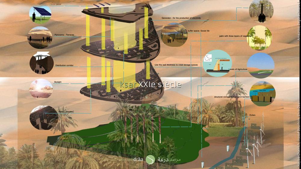 """Ils ont travaillé l'organisation intérieure du bâtiment, le rapport avec les """"nouvelles"""" parcelles agricoles de l'oasis, la production et distribution communautaire d'énergie (tel que les habitants font avec l'eau), la protection contre le sable... On pourrait dire qu'il s'agit d'un ksar contemporain."""