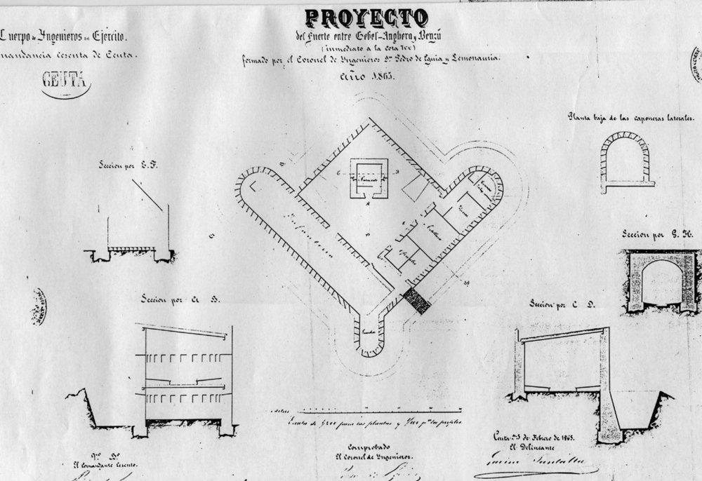 figura 27: proyecto de Benzú por Pedro de Eguía, 1865