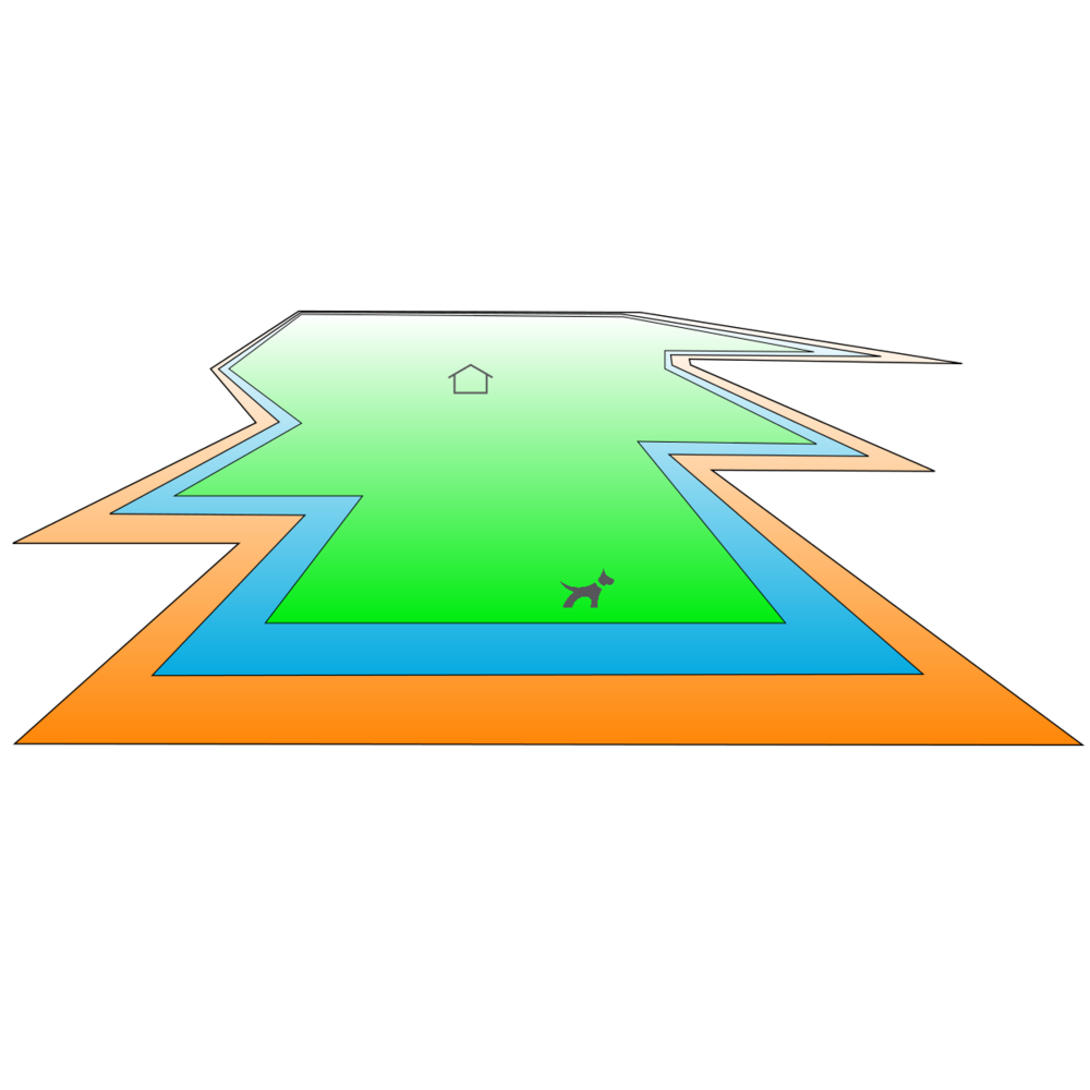 Core Technology - Graph
