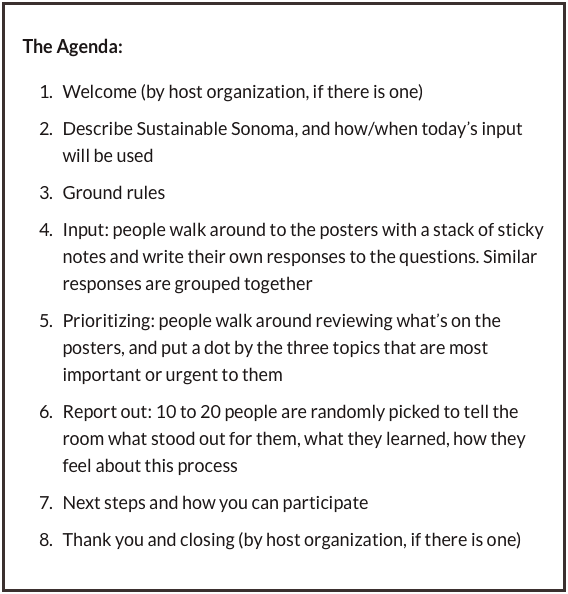 Listening Session Agenda