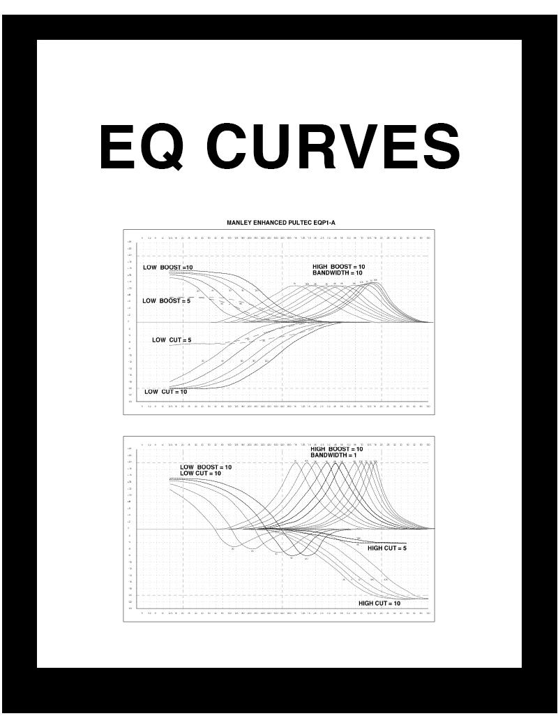 eq-curves.png