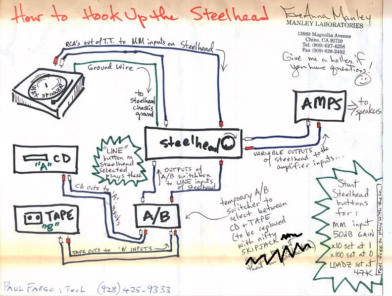 steelheadhookupbig.jpg