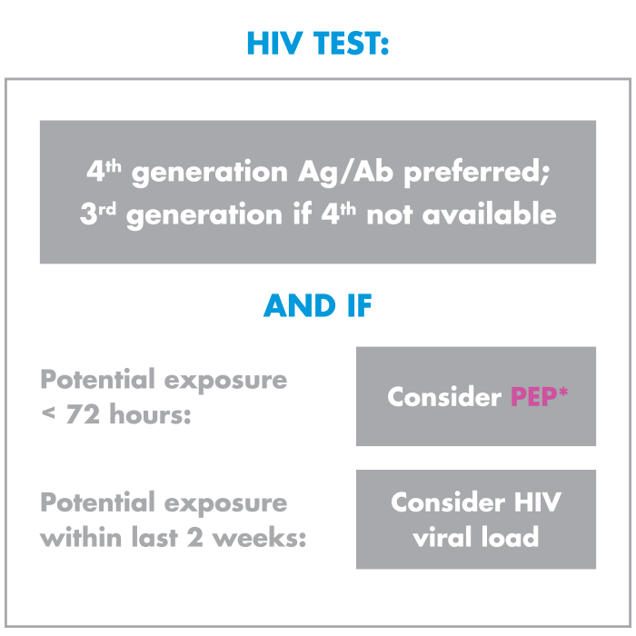 hiv_test_1.png