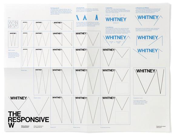 whitney_chart.jpg
