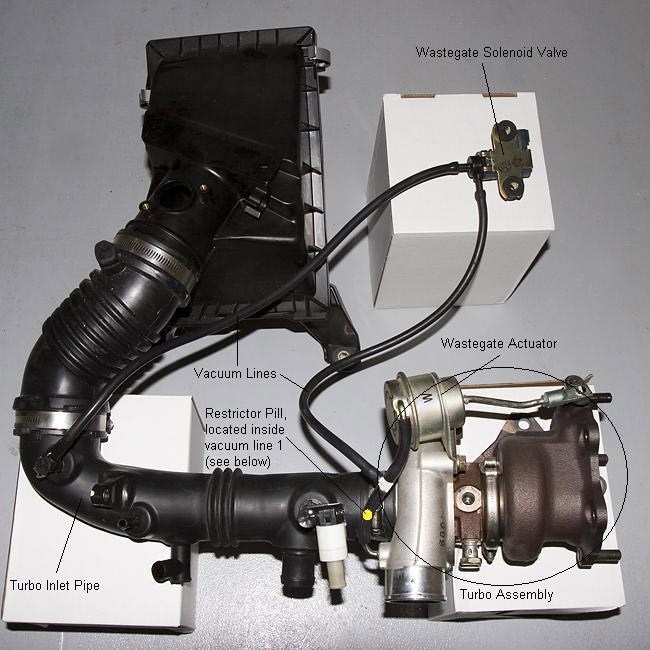SubaruStockBoostSystem.jpg