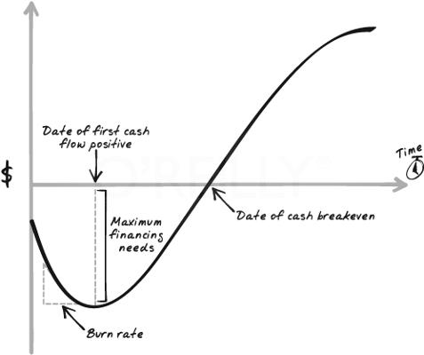 j-curve.png