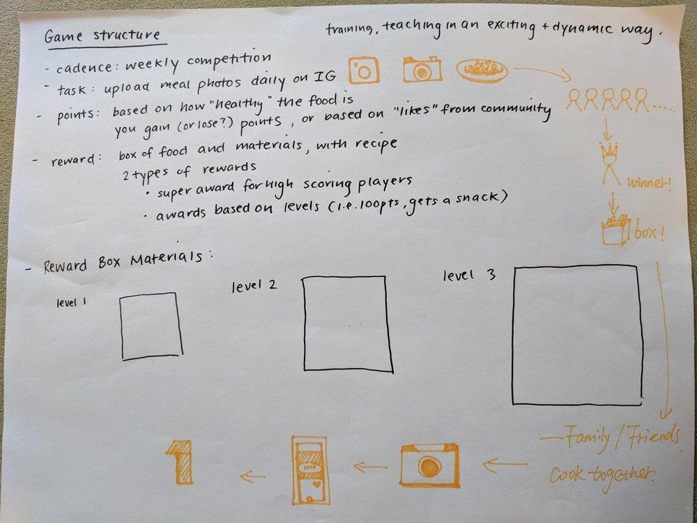 concepts 7.jpg