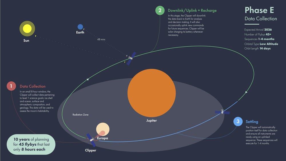 Orbital Logistics Diagram_3 (1).jpg