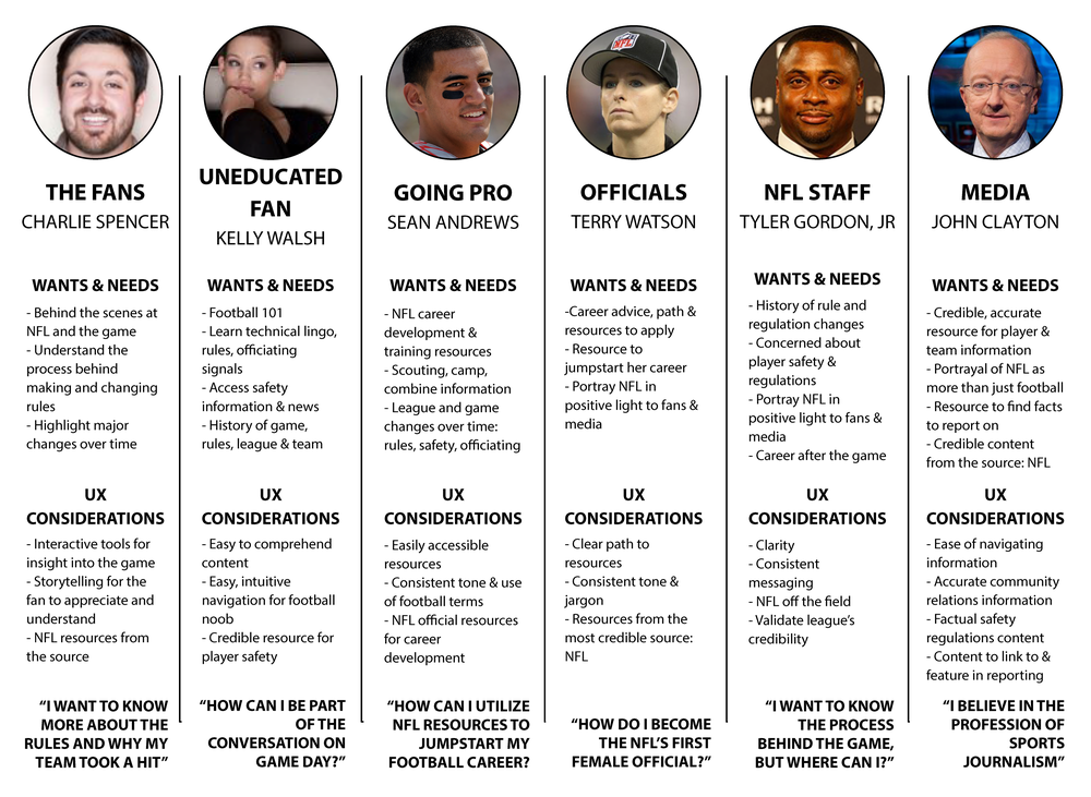 NFL_Personas_v3_MS_Page_1-small.png