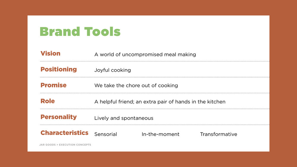 "Jar Goods is the heart of ""a world of uncompromised meal making"" & and all brand tools enhanced this story"