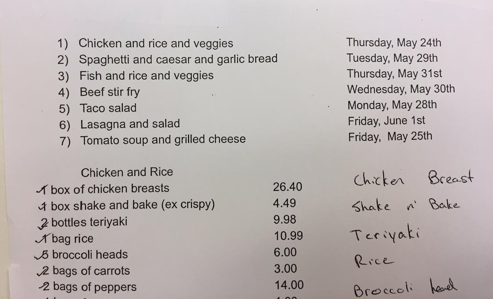 Lunch plan for our workshop…delish