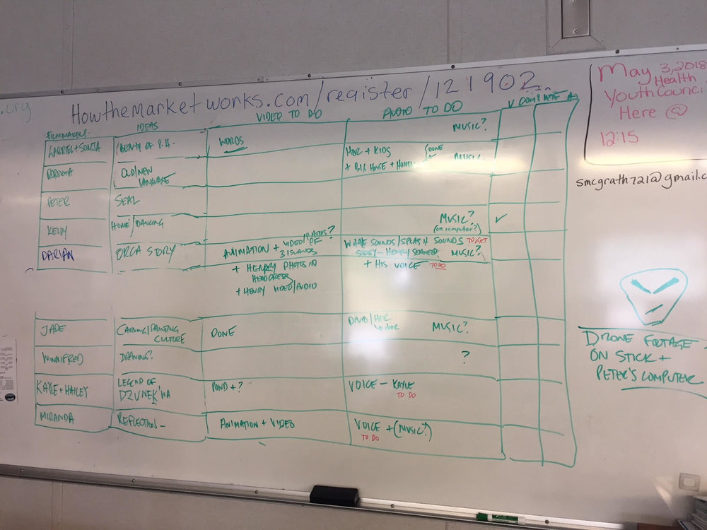 Keeping track of each film on the white board…