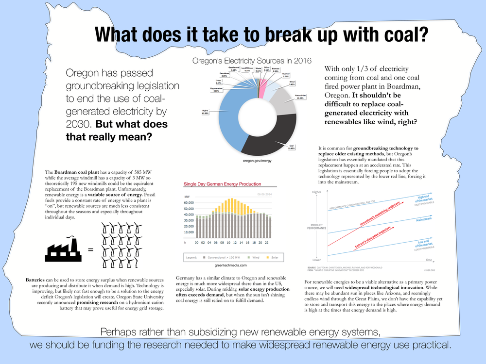 Break Up With Coal Trial 2.0.png
