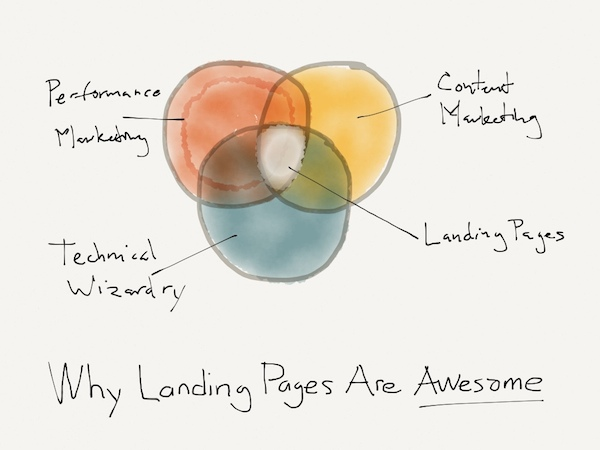 landing_pages_awesome_600